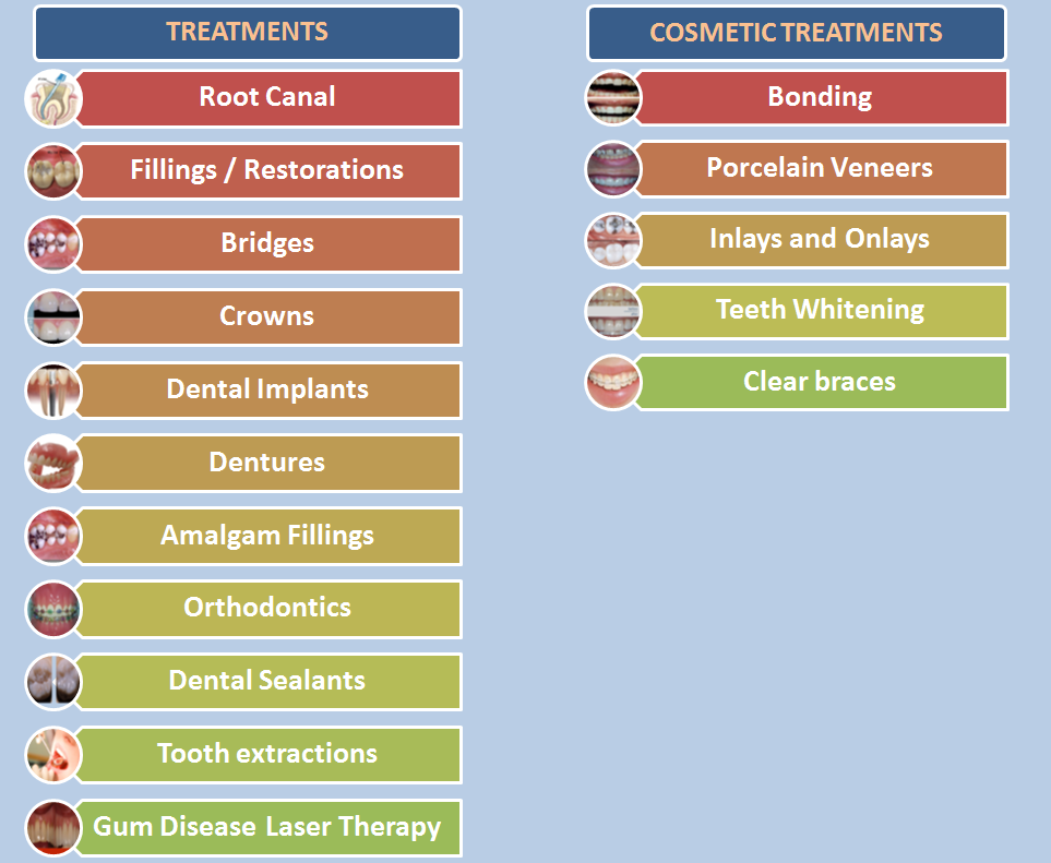 Treatments available at Dr. Prachi Patil's Professional Dental Care